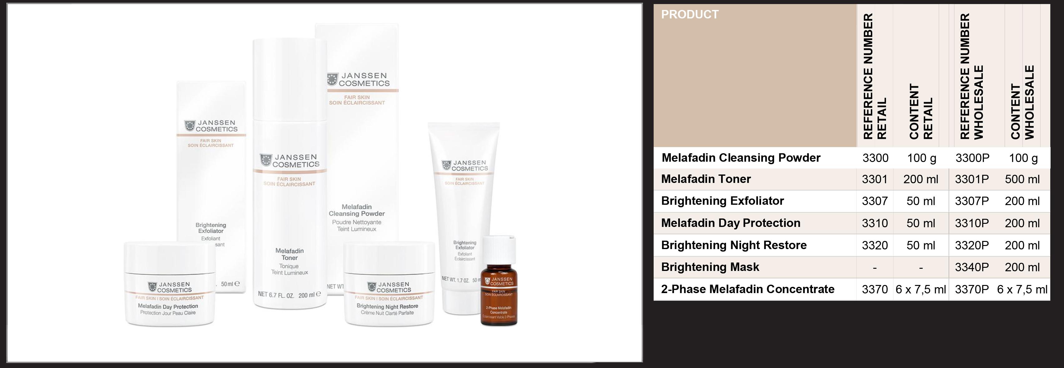 Lifestyle Aesthetics_Janssen Cosmetics (4)
