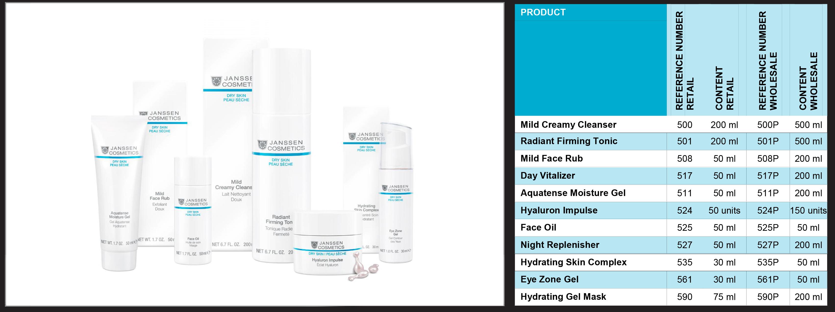 Lifestyle Aesthetics_Janssen Cosmetics (6)